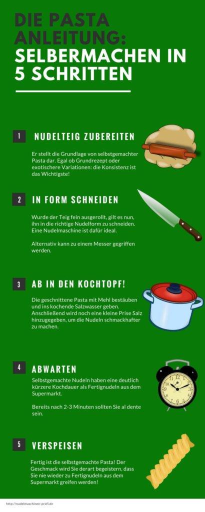 Die Pasta Anleitung
